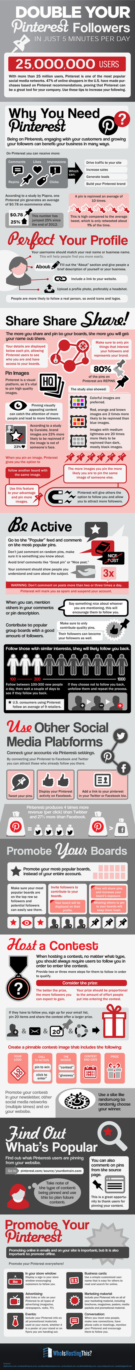 Double Pinterest Followers Organically In Just 5 Minutes A Day (Infographic) - Business 2 Community | Social Marketing, Public Relations & Branding | Scoop.it