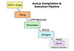 Web Design & Development News: Collective #58 | Codrops | Axxcom | Scoop.it