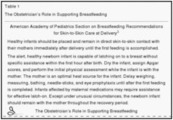 The Risks of Not Breastfeeding for Mothers and Infants | Breastfeeding | Scoop.it