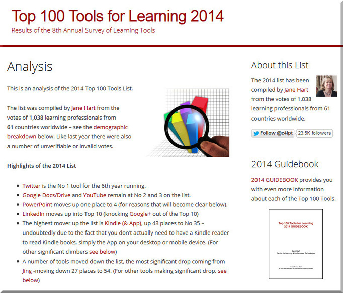 Top 100 Tools for Learning 2014 [Jane Hart]
