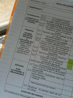 Ces collèges qui ont supprimé les notes... | Actualités éducatives | Scoop.it