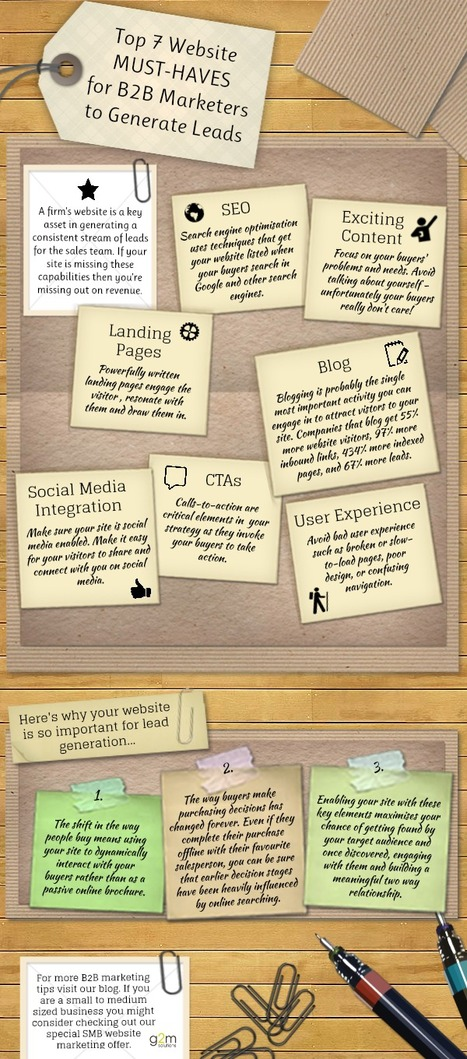 What Your Website Needs To Generate Leads (Infographic) | Business 2 Community | Visualisation | Scoop.it