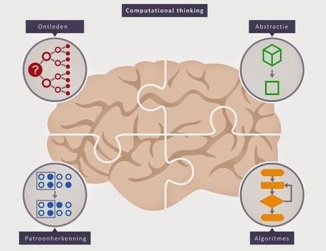Don Zuiderman: Wat is computational thinking? | COMPUTATIONAL THINKING and CYBERLEARNING | Scoop.it