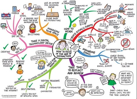 How To Focus In The Age of Distraction - Edudemic | EduApps | Scoop.it
