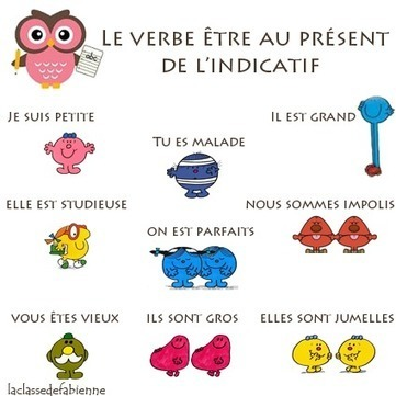 La classe de Fabienne: Le verbe être | Primary French Immersion Education | Scoop.it