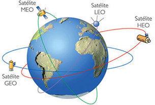 Comunicaciones Satelitales | Principios de las telecomunicaciones | Scoop.it
