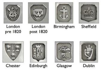 My Antique World: Standard British hallmarks | Antique world | Scoop.it