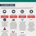 How to Choose a Domain Name [Infographic] | Discovering stories | Scoop.it