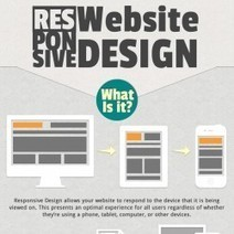 Responsive Website Design – What is it? | Visual.ly | Website development tools | Scoop.it