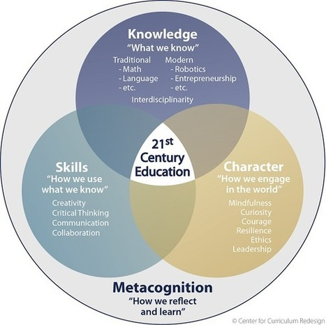 What Should Students Learn for the 21st Century? Redesigning Standards for a 21st Century Education - Independent Ideas Blog | Era Digital - um olhar ciberantropológico | Scoop.it