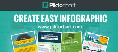 Piktochart - Create Easy Infographics, Reports, Presentations. | Metodología y recursos | Scoop.it