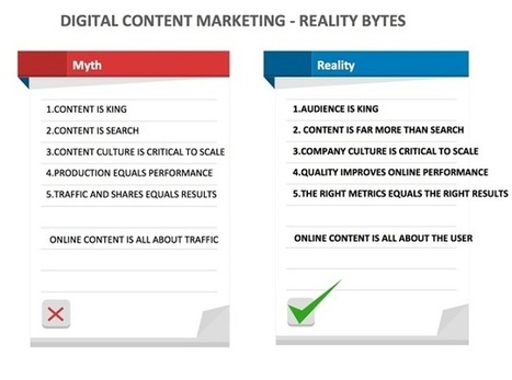 5 Content #Marketing Myths To Correct Now   Bussines Improvement and Social media   Scoop.it
