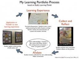 Portafolio Práctica Como modelo de aprendizaje   Aprendizaje VERDADERO   Educacion, ecologia y TIC   Scoop.it
