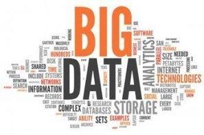 Social Analytics : Topsy affirme indexer tous les tweets publics | MediaBrandsTrends | Scoop.it