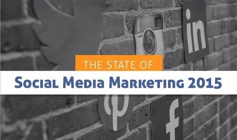 Social Media Marketing Trends 2015 - #infographic | World of #SEO, #SMM, #ContentMarketing, #DigitalMarketing | Scoop.it