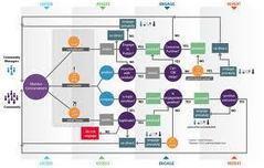 Formation aux métiers du Web : Option Communauty Manager et Réseaux Sociaux : La Communauté des E-Marketeurs Réseau social des spécialistes du Webmarketing et du Commerce Electronique | La Communauté des E-Marketeurs et des spécialistes du Webmarketing | Scoop.it