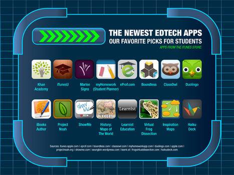 The Newest EdTech Apps: Our Favorite Picks for Students - OnlineDegrees.org   eProf Press & Media   Scoop.it