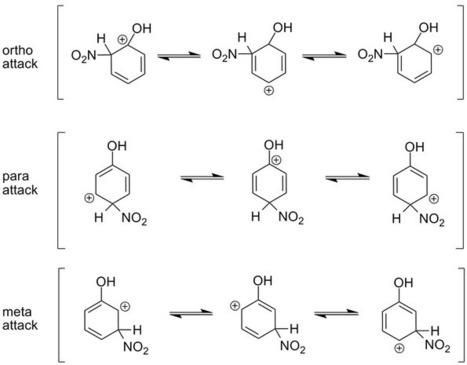Organic Chemistry/Aromatics - Wikibooks, open books for an open world | Organic Chemistry | Scoop.it