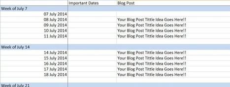 Top 7 Ways to Maintain a Frequently Updated Blog   Writing   Scoop.it