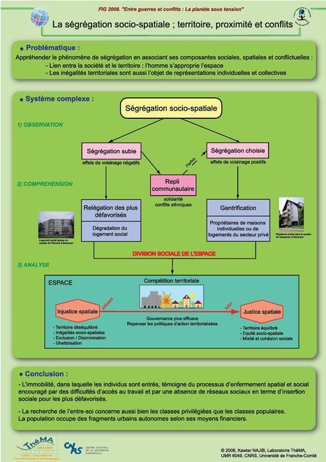 Poster : La ségrégation socio-spatiale : territoire, proximité et conflits (FIG 2008) | géographie des conflits | Scoop.it