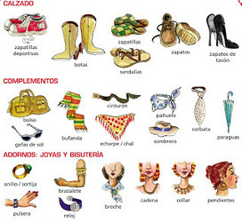El fazekas habla español: Ropa y complementos   maria.elena.90@hotmail.com   Scoop.it