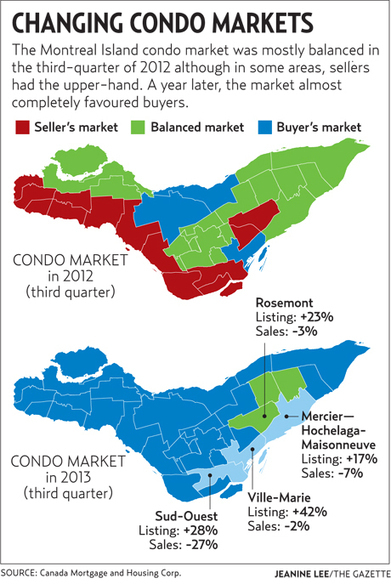 Montreal condo prices to dip in 2014 | MTL Real Estate Coach | Immobilier Montréal | Scoop.it