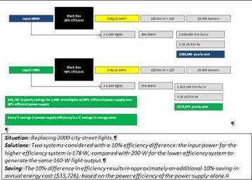 Developing smart LED-based lighting systems | Stage Lighting | Scoop.it