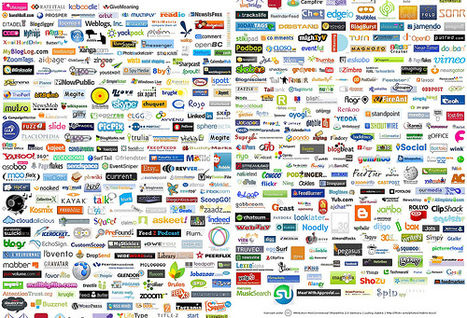 Welcome to Web 2.0 in the classroom | Web 2.0 in the classroom | Scoop.it