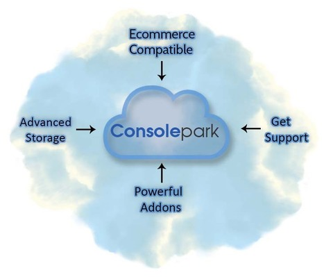 Building Weather Prediction Capabilities With Big Data & Supercomputing! | ConsolePark | Scoop.it