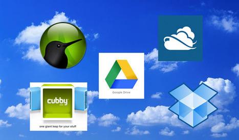 Envoyer par un simple clic droit un fichier vers Dropbox, Google Drive, SugarSync, Skydrive, Cubby | François MAGNAN  Formateur Consultant | Scoop.it
