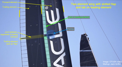 A close look at Oracle's wing | Wing sail technology | Scoop.it