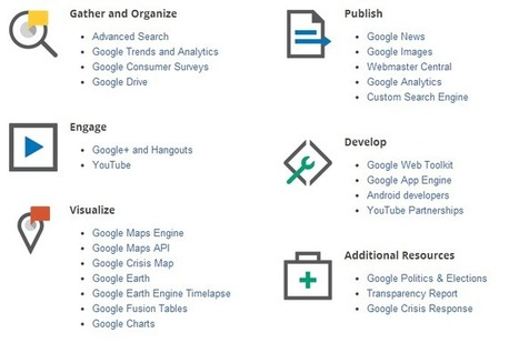 Just Launched Google Media Tools Aims to Help J... | Social Media | Scoop.it