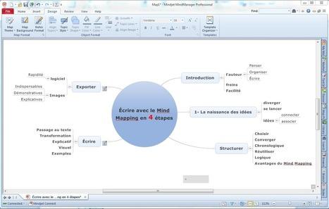 Écrire avec le Mind Mapping en 4 étapes | François MAGNAN  Formateur Consultant | Scoop.it