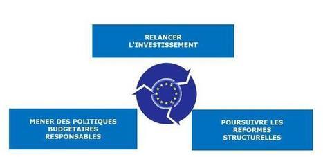 Examen annuel de la croissance 2016: consolider la reprise et promouvoir la convergence | Emploi et formation selon l'UE | Scoop.it