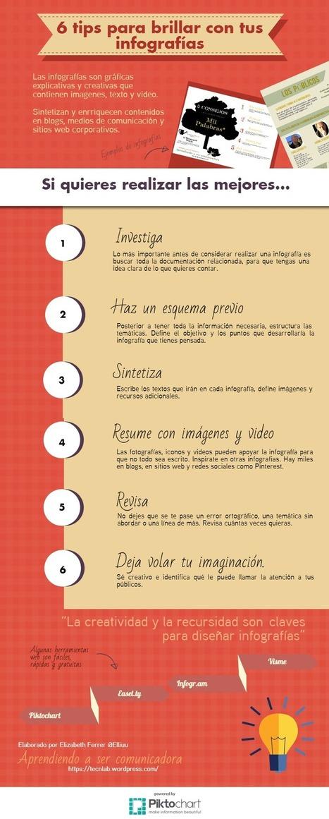Infografías - 6 Claves para Diseñarlas con Eficacia | Artículo | Elearning | Scoop.it