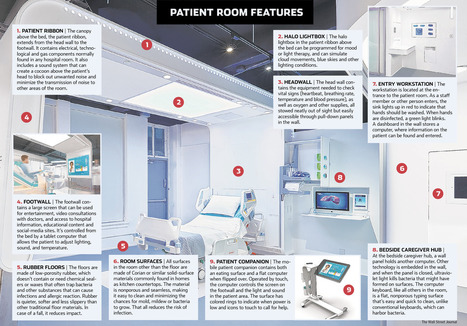 What a hospital room looks like when it's designed around the patient | Innovation in Health | Scoop.it