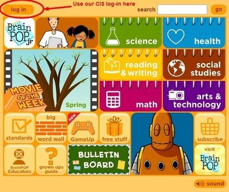 Grade 2 Science Skills | Teaching | Scoop.it
