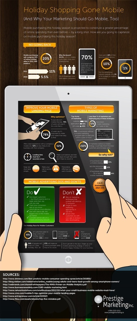 [Infographie] Chiffres et tendances du marketing mobile  | FrenchWeb.fr | Applications mobile et sites internet | Scoop.it