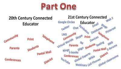 Part 1…Professional Education Learning Communities … Definition…Process…Common Core | 21st Century Education in Room 138 | Scoop.it