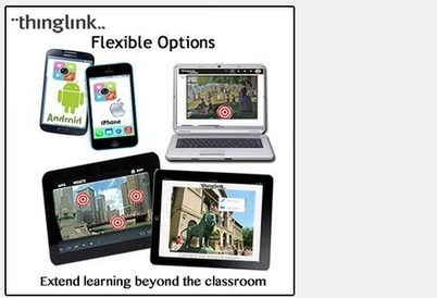 Using ThingLink Beyond the Classroom Walls | Cool Tools for 21st Century Learners | Scoop.it