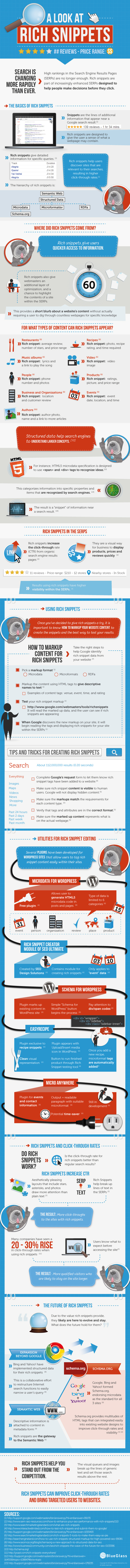 Una guida visuale per i Rich Snippets | Stellissimo SEO | Scoop.it