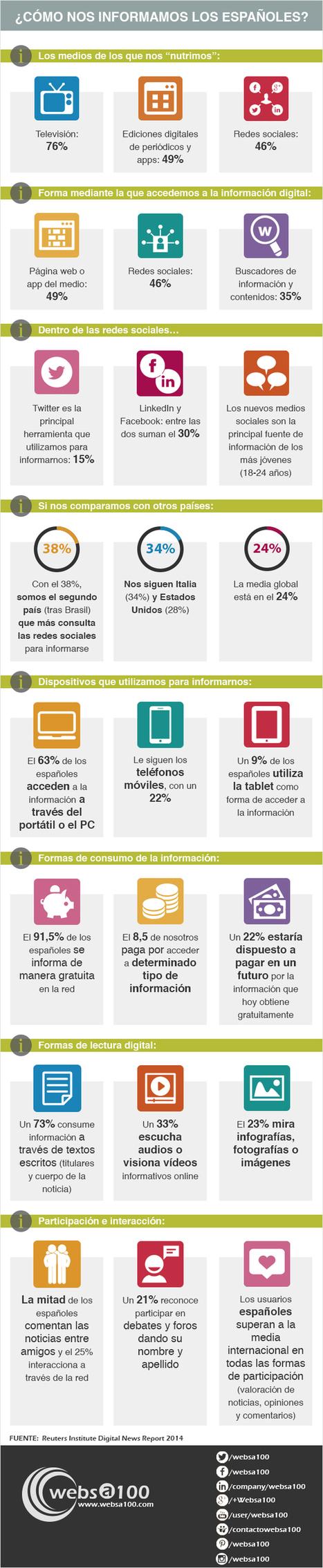 Cómo usamos los #medios digitales en España... | Comunicación inteligente | Scoop.it