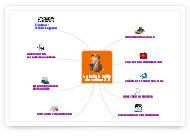 La boite à outils  du veilleur 2.0   Actualité bibliothèques-archives   Scoop.it