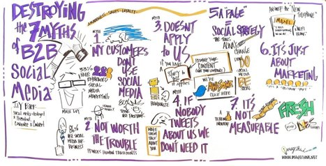 Graphic Facilitation – Where Every Picture Tells a Message | Graphic Facilitation | Scoop.it