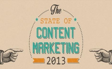 [Infographie] En 2013, le content marketing pèse plus de 90 ... | Content Marketing ENG | Scoop.it