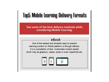 5 Methods Of Delivering Mobile Learning Content | онлайн образование | Scoop.it