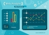 Web Analytics: Get On Board Or Perish   SEO and social content   Scoop.it