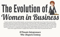 The Evolution of Women in Business [Infographic] | Collective Changes - Global Mentoring for Women SMEs | Scoop.it