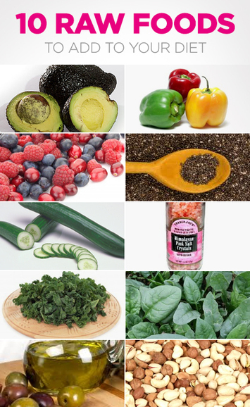 Danilae completes one month of raw foods and suggests 10 super foods to try. | CHARGE Your Nutrition! | Scoop.it