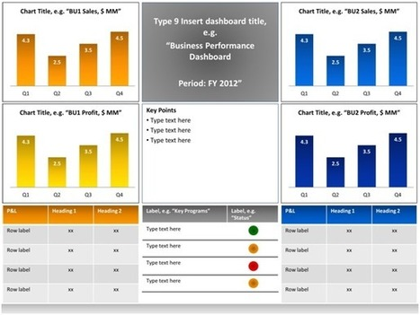 Using PowerPoint to Create 'Dashboards'   Slidenirvana   Scoop.it